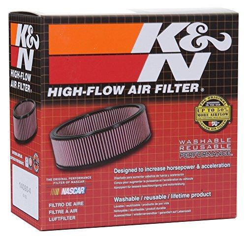 Filtro aire K&N HA-1006 Honda CBF 1000 06/09 1